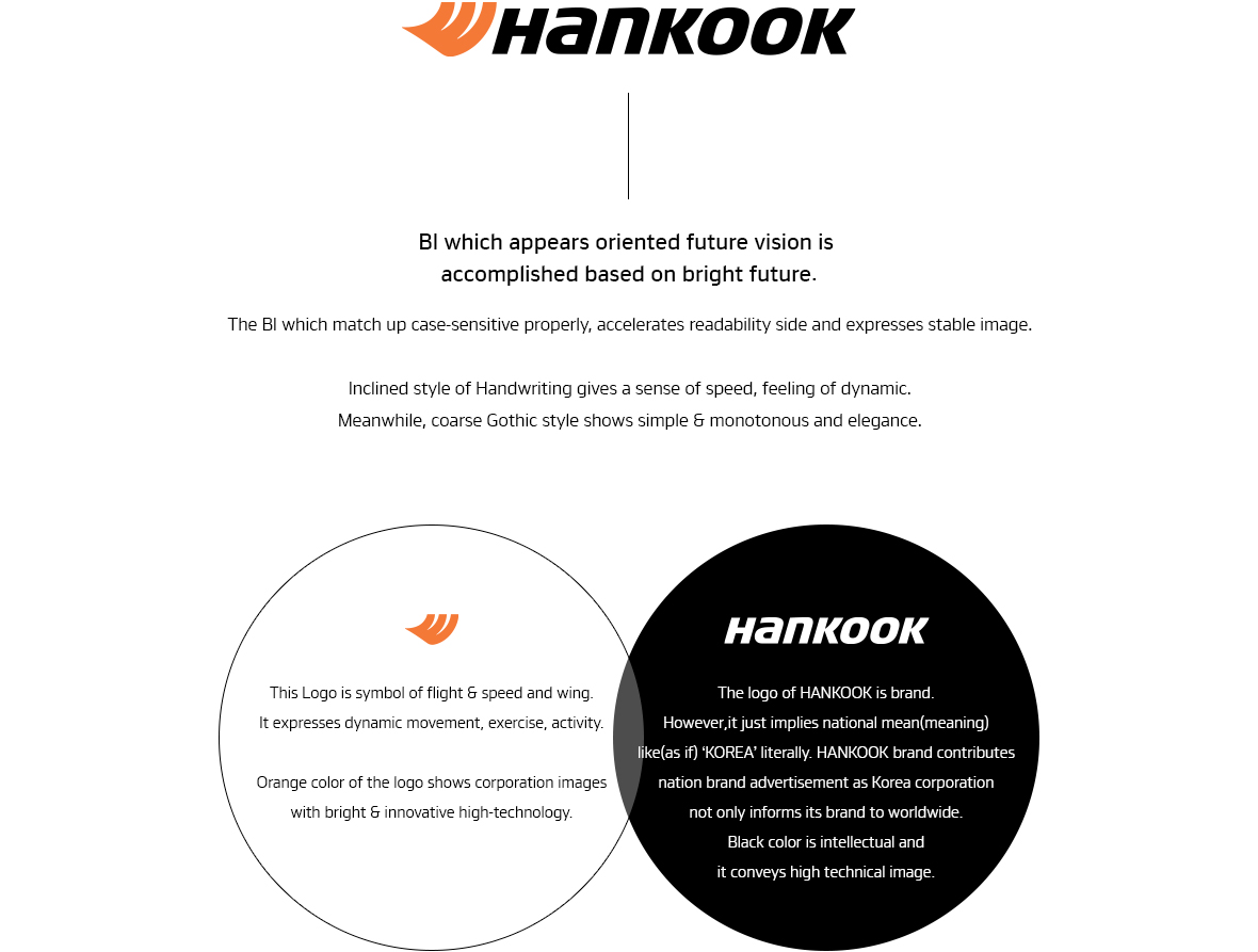 Hankook - BI of Hankook AtlasBX which appears future oriented vision is accomplished based on (from) bright future of customers & lifestyle. The BI which match up case-sensitive properly, accelerates readability side and expresses stable image. Inclined style of Handwriting gives a sense of speed, feeling of dynamic. Meanwhile, coarse Gothic style shows simple & monotonous and elegance. This Logo is symbol of flight & speed and wing. It expresses dynamic movement, exercise, activity. Orange color of the logo shows corporation images with bright & innovative high-technology. The logo of HANKOOK is brand. However,it just implies national mean(meaning) like(as if) 'KOREA' literally. HANKOOK brand contributes nation brand advertisement as Korea corporation not only informs its brand to worldwide. Black color is intellectual and it conveys high technical image.