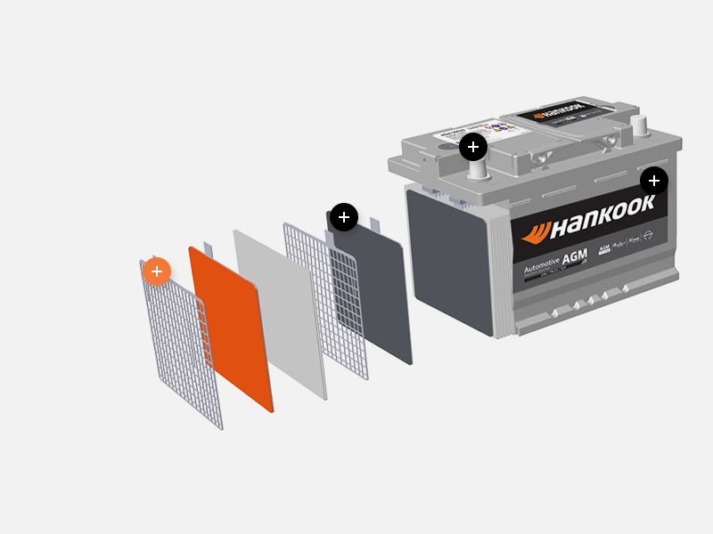 Hankook AtlasBX – Automotive, X-Frame Grid, AGM Battery, New-Concept AGM Battery Technology