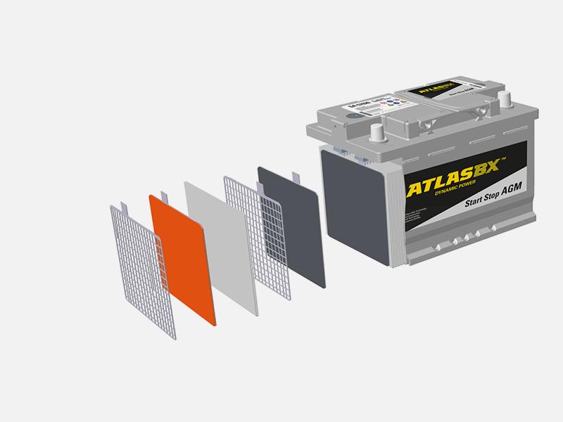 한국아트라스비엑스, Hankook AtlasBX – 차량용, AGM 기술, 배터리구조